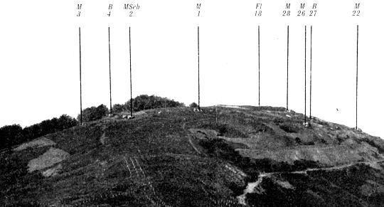 Szturm na Linię Mataxasa 2